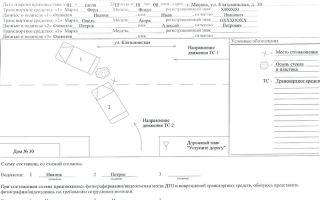 Правила составления схемы ДТП