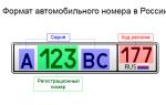 Номера машин по регионам