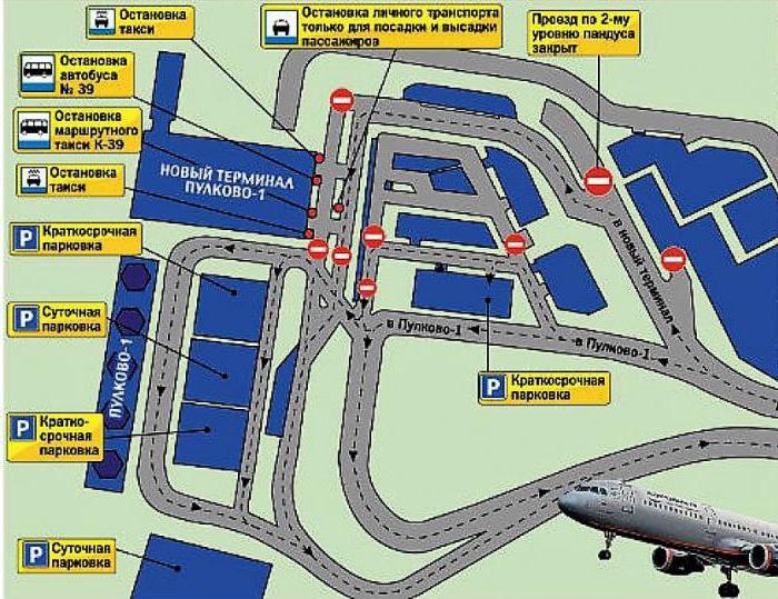 Схема парковочных мест в Пулково
