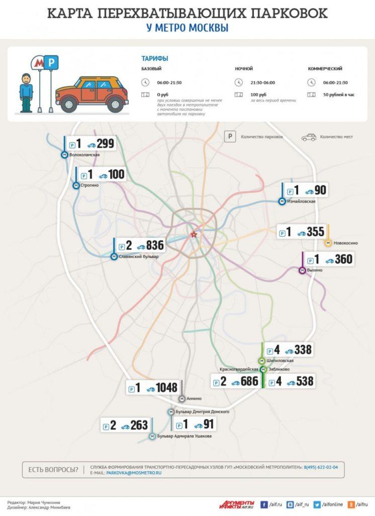 Стоимость перехватывающих парковок